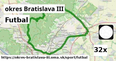 Futbal, okres Bratislava III