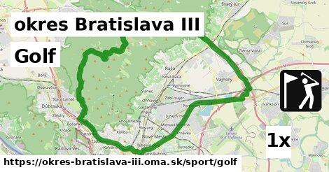 Golf, okres Bratislava III