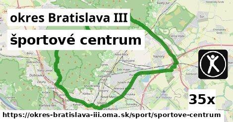 športové centrum, okres Bratislava III
