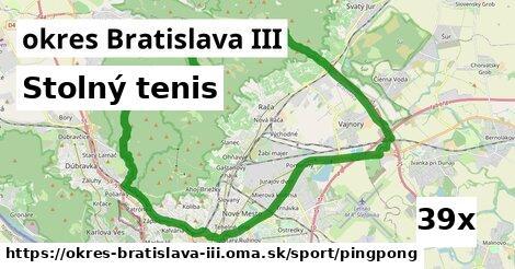 stolný tenis v okres Bratislava III