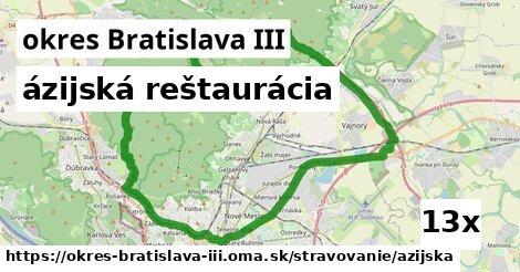 ázijská reštaurácia, okres Bratislava III