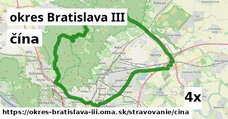 čína, okres Bratislava III