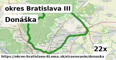 Donáška, okres Bratislava III