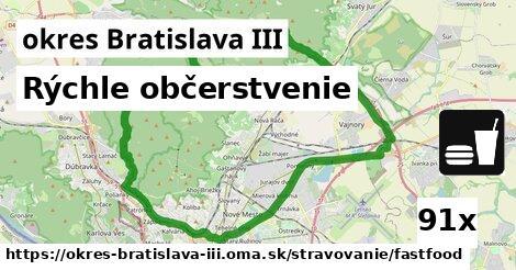 Rýchle občerstvenie, okres Bratislava III