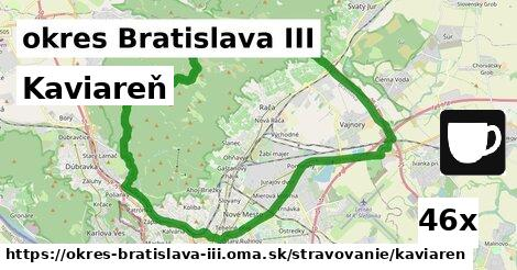 Kaviareň, okres Bratislava III