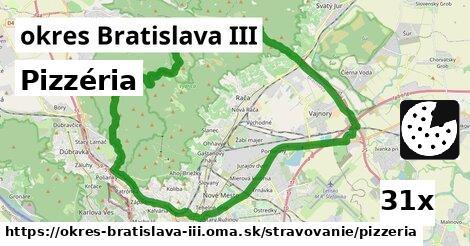 Pizzéria, okres Bratislava III