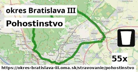 Pohostinstvo, okres Bratislava III