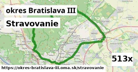 stravovanie v okres Bratislava III