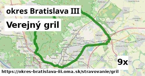 verejný gril v okres Bratislava III