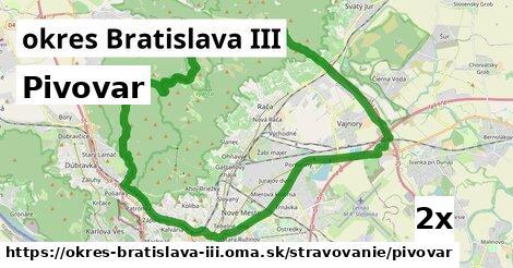 ilustračný obrázok k Pivovar, okres Bratislava III
