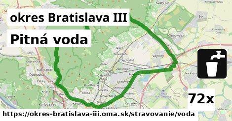 pitná voda v okres Bratislava III