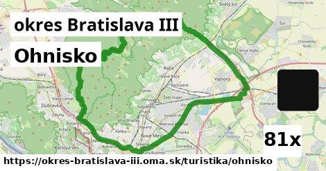 ohnisko v okres Bratislava III
