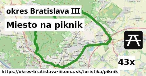 miesto na piknik v okres Bratislava III