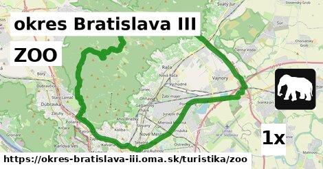 ZOO v okres Bratislava III