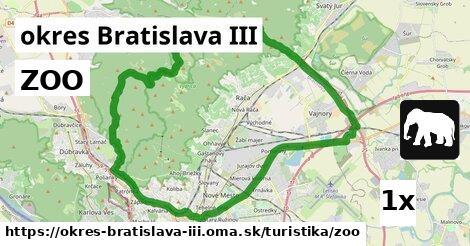 ilustračný obrázok k ZOO, okres Bratislava III