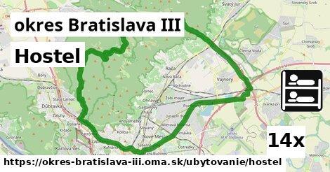 hostel v okres Bratislava III