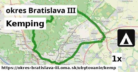 kemping v okres Bratislava III
