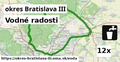 vodné radosti v okres Bratislava III