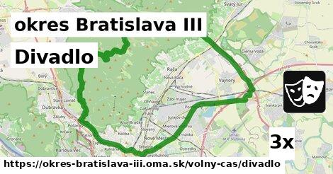 Divadlo, okres Bratislava III