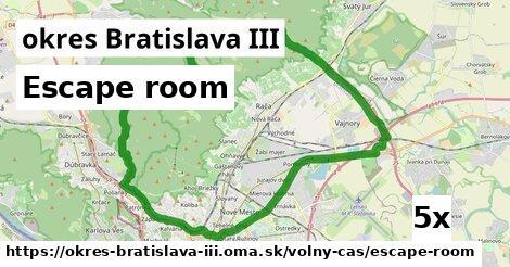Escape room, okres Bratislava III