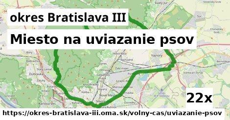 Miesto na uviazanie psov, okres Bratislava III