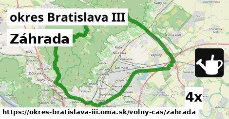 Záhrada, okres Bratislava III