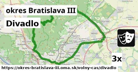 ilustračný obrázok k Divadlo, okres Bratislava III
