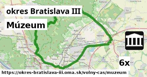 ilustračný obrázok k Múzeum, okres Bratislava III