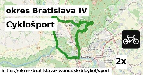 ilustračný obrázok k Cyklošport, okres Bratislava IV