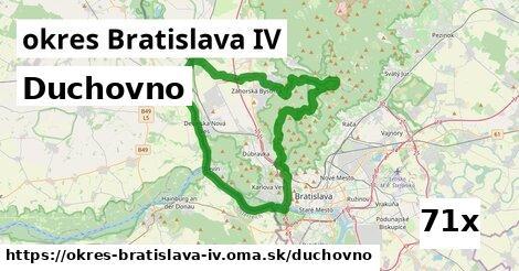 duchovno v okres Bratislava IV