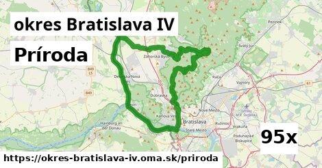 príroda v okres Bratislava IV