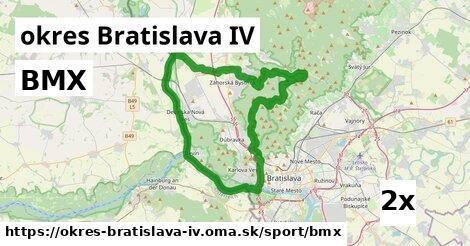 BMX v okres Bratislava IV