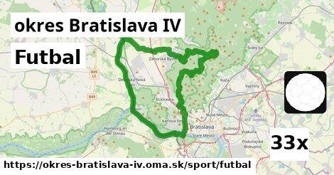 ilustračný obrázok k Futbal, okres Bratislava IV
