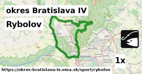 ilustračný obrázok k Rybolov, okres Bratislava IV