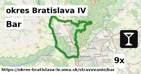 ilustračný obrázok k Bar, okres Bratislava IV