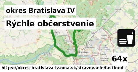 ilustračný obrázok k Rýchle občerstvenie, okres Bratislava IV