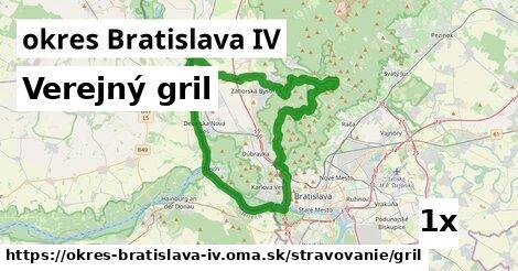 ilustračný obrázok k Verejný gril, okres Bratislava IV