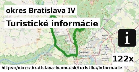 ilustračný obrázok k Turistické informácie, okres Bratislava IV
