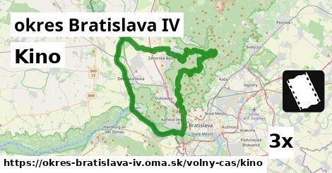 ilustračný obrázok k Kino, okres Bratislava IV