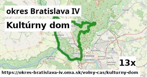 ilustračný obrázok k Kultúrny dom, okres Bratislava IV
