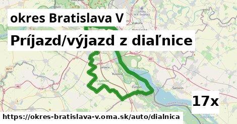 ilustračný obrázok k Príjazd/výjazd z diaľnice, okres Bratislava V