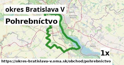 ilustračný obrázok k Pohrebníctvo, okres Bratislava V