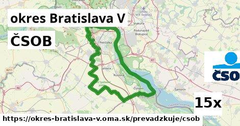 ilustračný obrázok k ČSOB, okres Bratislava V