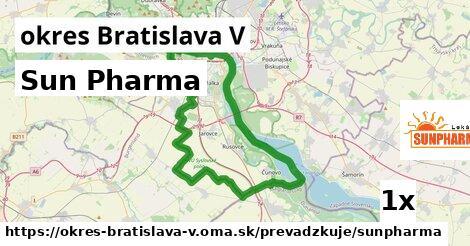 ilustračný obrázok k Sun Pharma, okres Bratislava V