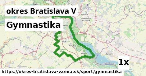 ilustračný obrázok k Gymnastika, okres Bratislava V