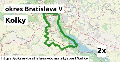 ilustračný obrázok k Kolky, okres Bratislava V