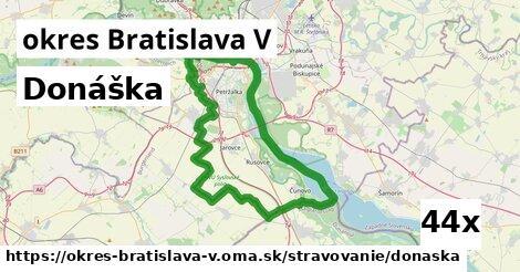 ilustračný obrázok k Donáška, okres Bratislava V