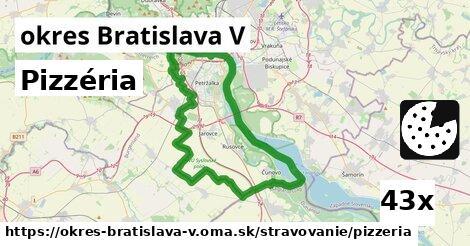 ilustračný obrázok k Pizzéria, okres Bratislava V