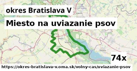 miesto na uviazanie psov v okres Bratislava V
