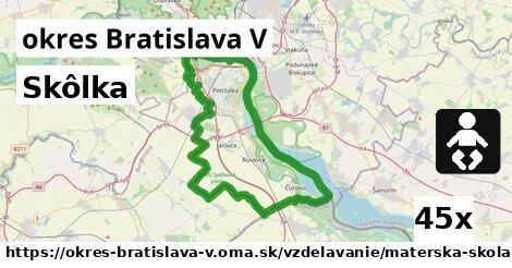 ilustračný obrázok k Skôlka, okres Bratislava V